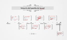 Copy of historia del pueblo de israel