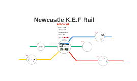 Newcastle K.E.F Rail