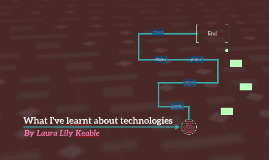 What I've learnt about technologies
