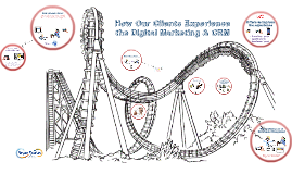 Parques Reunidos - How our clients experience the Digital Marketing & CRM process