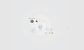 Copy of Copy of Mapa conceptual: