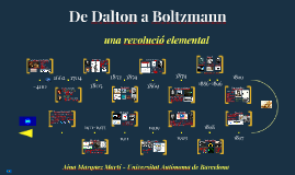 De Dalton a Boltzmann