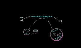 Maximillian Robspierre
