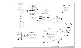 Copy of Copy of Fluxograma de Projeto de Design