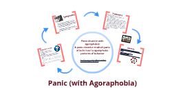 Panic (with Agoraphobia)