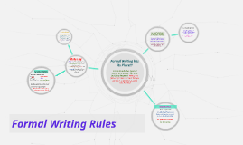 formal essays rules Rules of formal writing rules no personal pronouns-ex you, i no contractions in formal writing avoid asking questions especially personal ones.