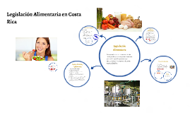 Copy of Legislación Alimentaria en Costa Rica