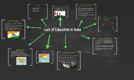 Copy of Copy of Lack of Education in India
