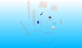 Copy of Formateo de PCs
