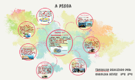 Copy of Fatores que condicionam a pesca