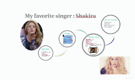 Copy of My favorite singer : Shakira