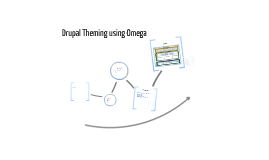Omega Theming