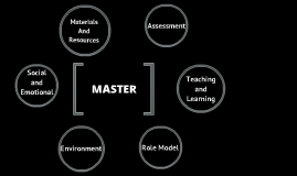 E&D Master