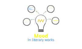 Literary Terms: Mood