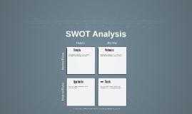 Copia de SWOT Analysis