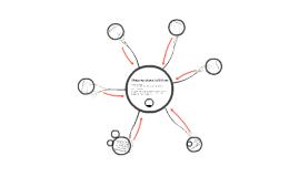 Copy of Diskursanalyse Café Rosa