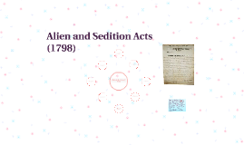 a description of the alien and sedition acts of 1798 • compare and contrast the provisions of the sedition act of 1798 and the espionage and sedition acts of description of the of german ancestry or alien.