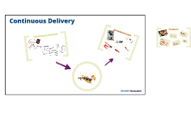 SWQS - Continuous Delivery