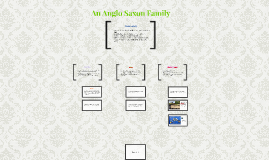 Anglo saxon family tree