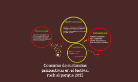 Consumo de sustancias psicoactivas en el festival rock al pa