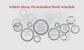Vehicle Decay Presentation