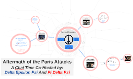 Aftermath of Paris Attacks