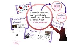 Schneider, Stefan: Die Bedeutung von Methoden für die Ausbildung und Praxis der Sozialen Arbeit. Wiesbaden 2011