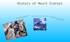History of Mount Everest