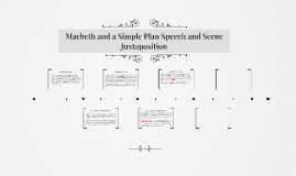 Macbeth and a Simple Plan Speech and Scene Juxtaposition