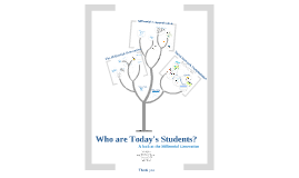 Who are Today's Students? A Look at the Millennial Generation