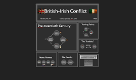 Copy of British-Irish Conflict