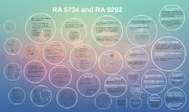 Copy of RA 5734 and RA 9292