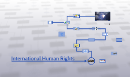 Copy of International Human Rights