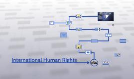 Copy of International Human Rights
