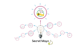 Copy of Secret Mayo