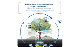 Building Social Justice in College and Public Career Centers