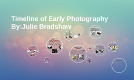 Timeline of Early Photography