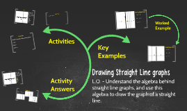 Drawing Straight Line graphs