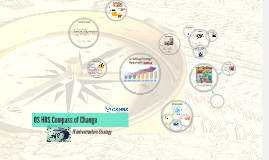 Copy of Copy of Etisalat Compass of Change in Education