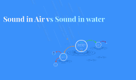 Sound in Air vs Sound in Water