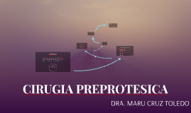 Copy of CIRUGIA PREPROTESICA