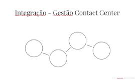 Integração - Gestão Contact Center