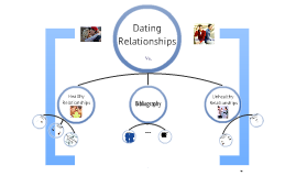 Unhealthy dating patterns
