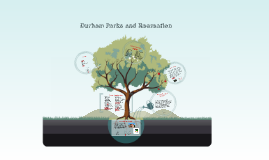 Copy of Durham Parks and Recreation