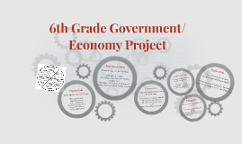 6th Grade Government/Economy Project