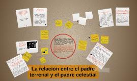 Copy of La relación entre el padre terrenal y el padre celestial