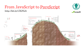 Copy of From JavaScript to PureScript