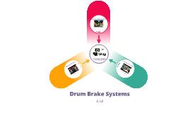 Drum Brakes 6.1.8