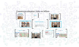 Communicatieplan Julia en Milou