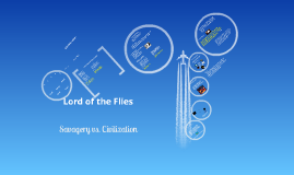 a literary analysis of savagery in lord of the flies Lord of the flies notes  kids can survive from the air crash literary devices – personification  analysis lord of the flies.